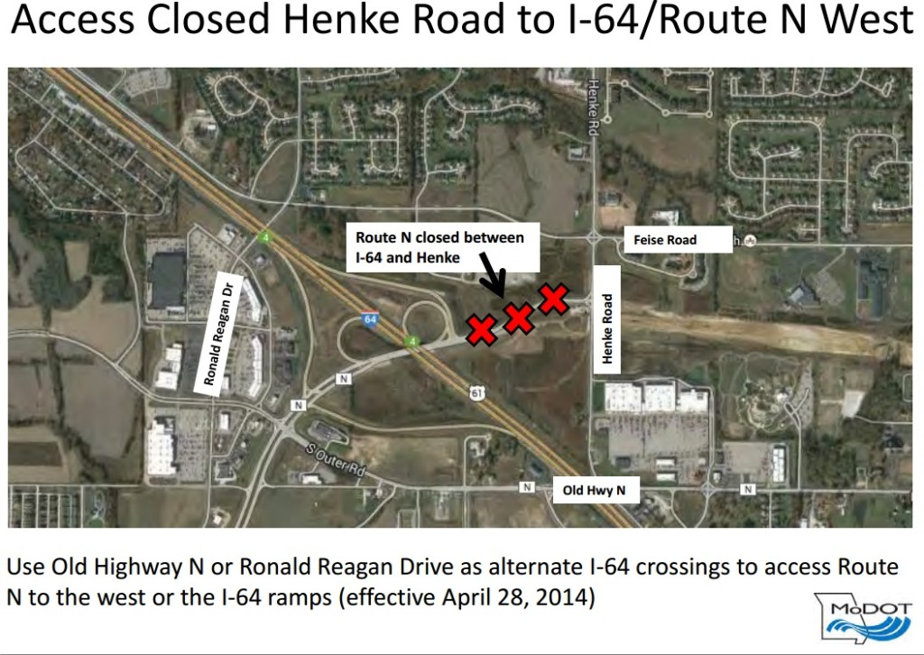Henke closing map